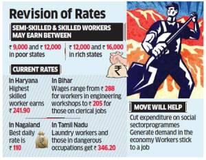 subida salarios india