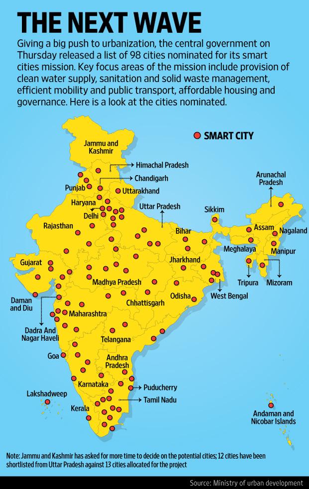 El gobierno da a conocer la lista de las 98 smart cities blog smart cities india gumiabroncs Choice Image